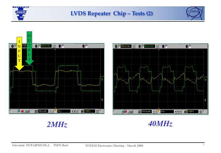 LVDS Repeater  Chip – Tests (2)