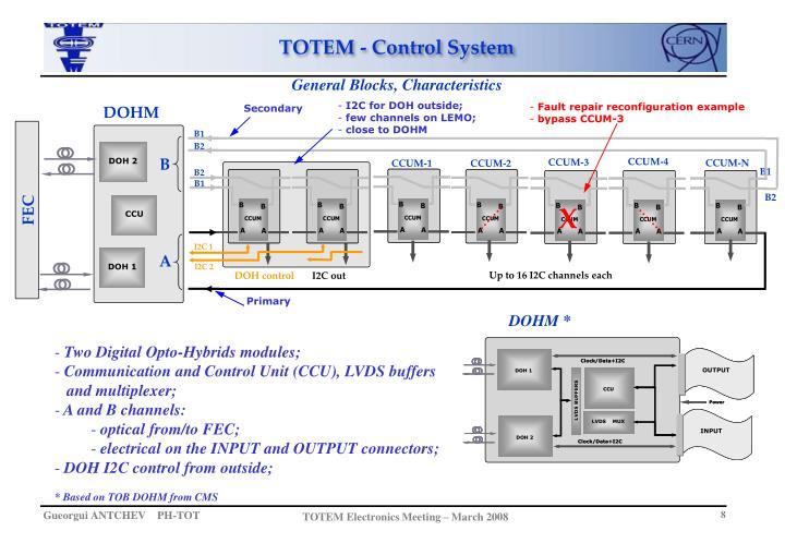 TOTEM - Control System