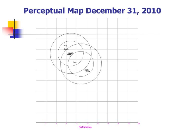 Perceptual map december 31 2010