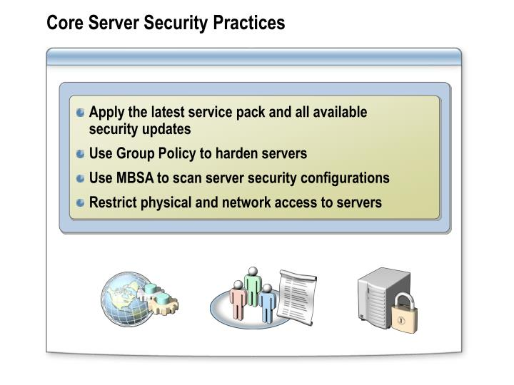 Core Server Security Practices