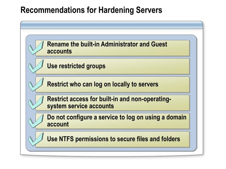 Recommendations for Hardening Servers