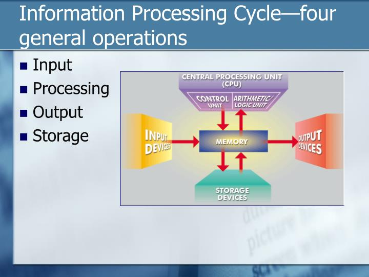 Information Processing Cycle—four general operations