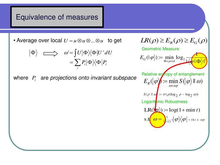 Geometric Measure
