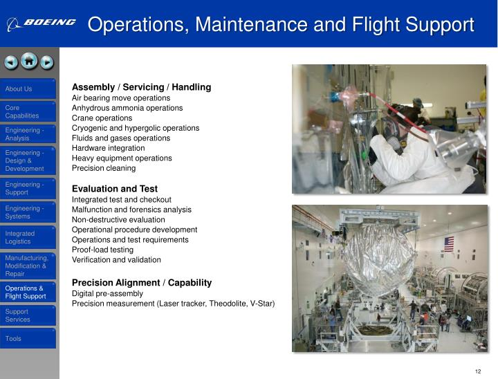 Operations, Maintenance and Flight Support