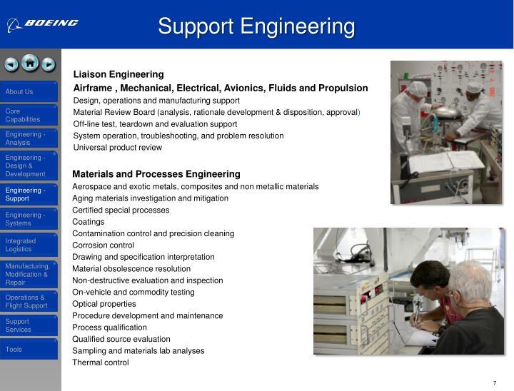 Support Engineering