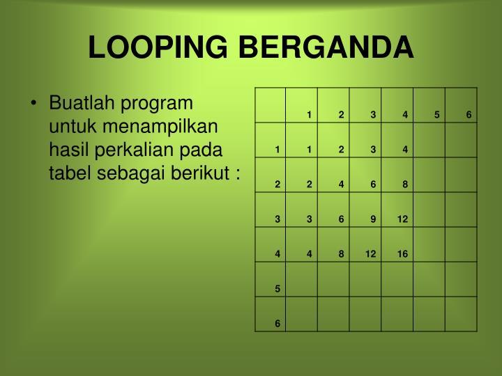 LOOPING BERGANDA