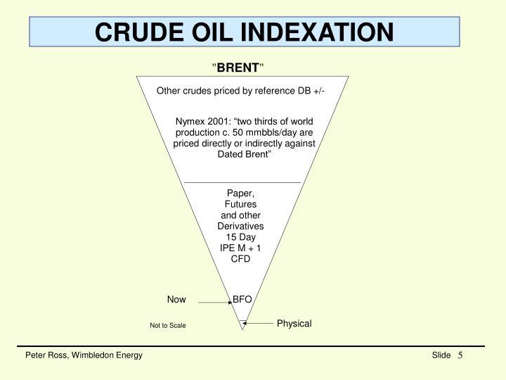 CRUDE OIL INDEXATION