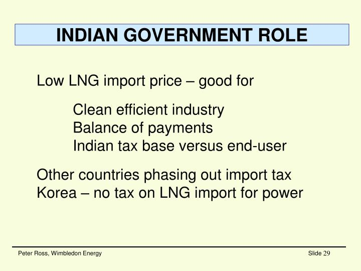 INDIAN GOVERNMENT ROLE