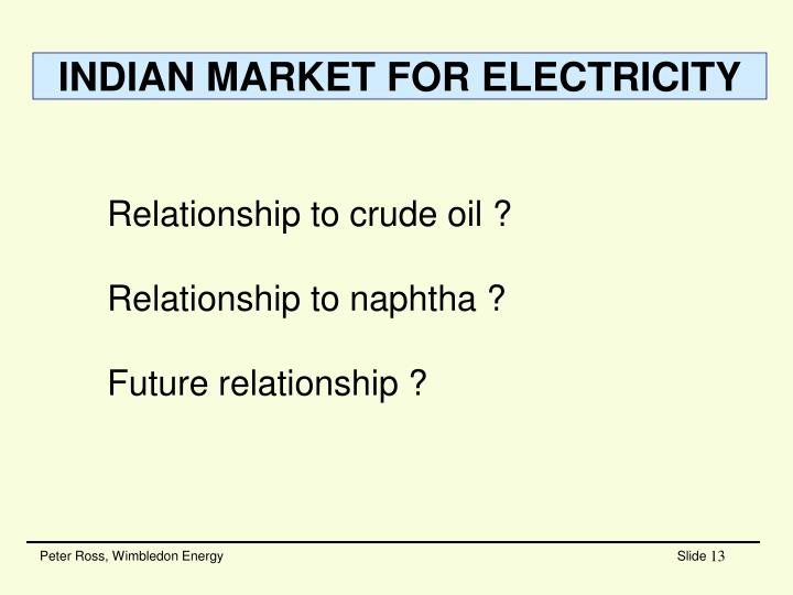 INDIAN MARKET FOR ELECTRICITY