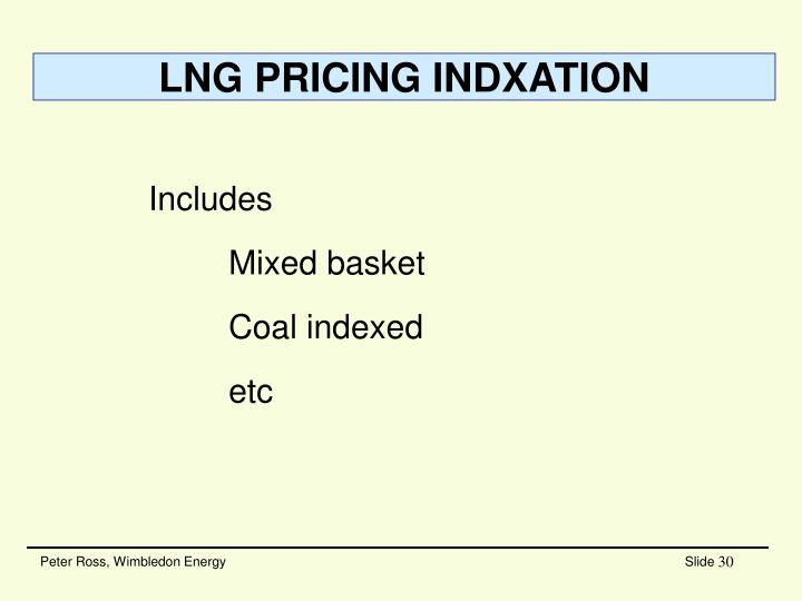 LNG PRICING INDXATION