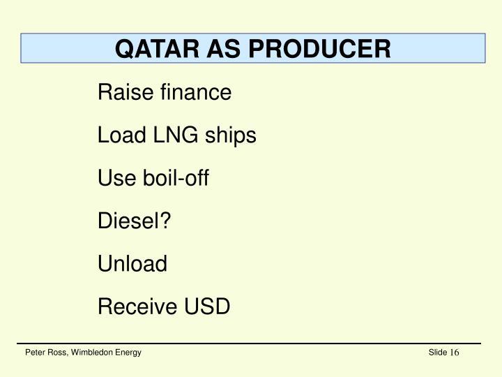 QATAR AS PRODUCER