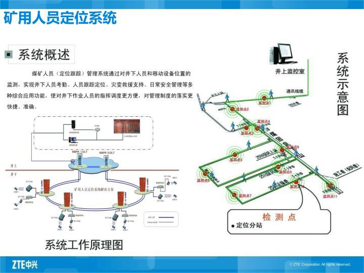 矿用人员定位系统