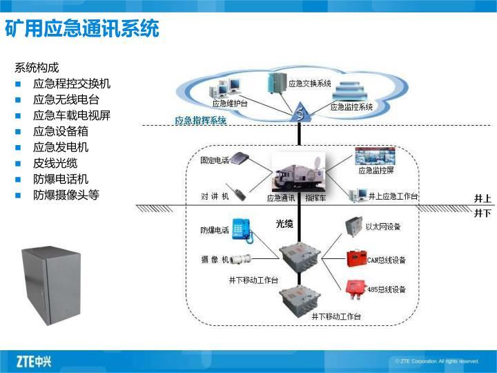 矿用应急通讯系统