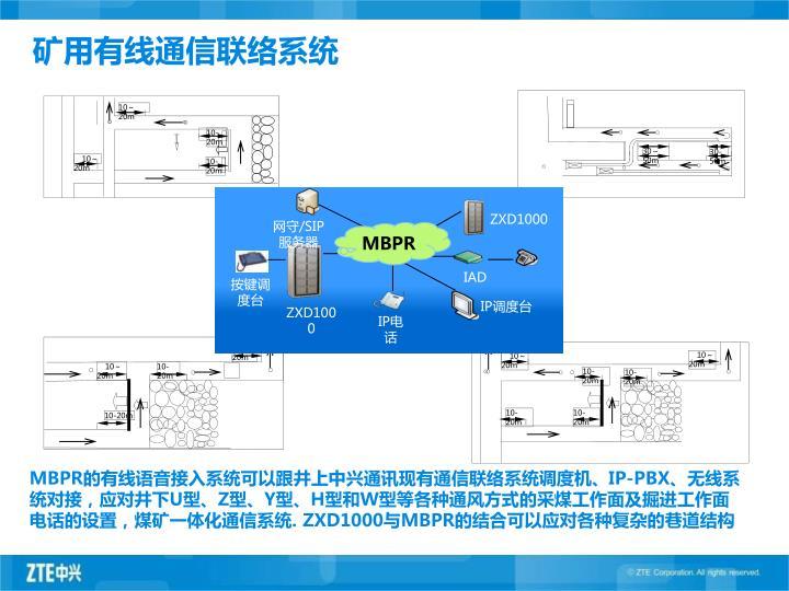 矿用有线通信联络系统