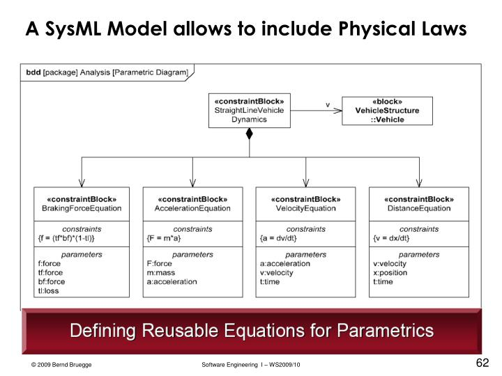 A SysML Model allows to include Physical Laws