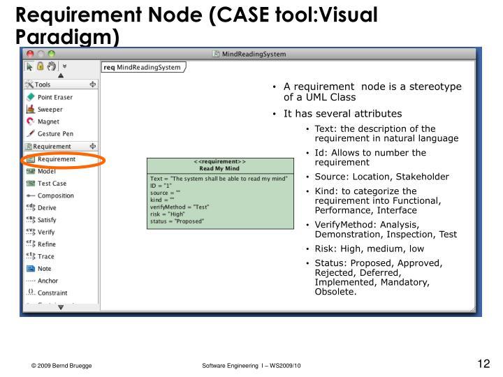 Requirement Node (CASE tool:Visual Paradigm)