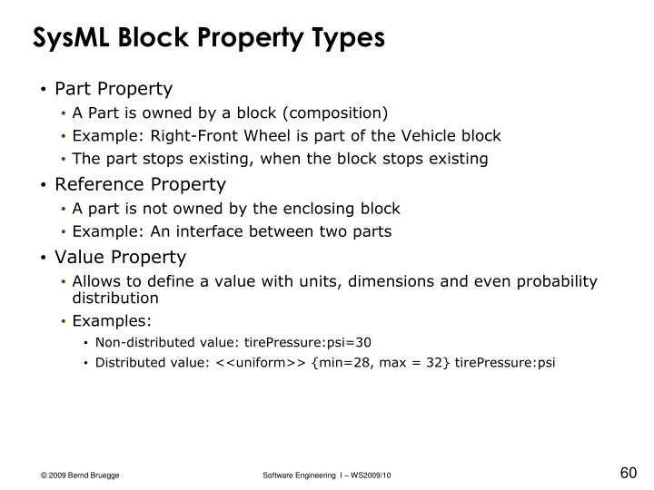 SysML Block Property Types