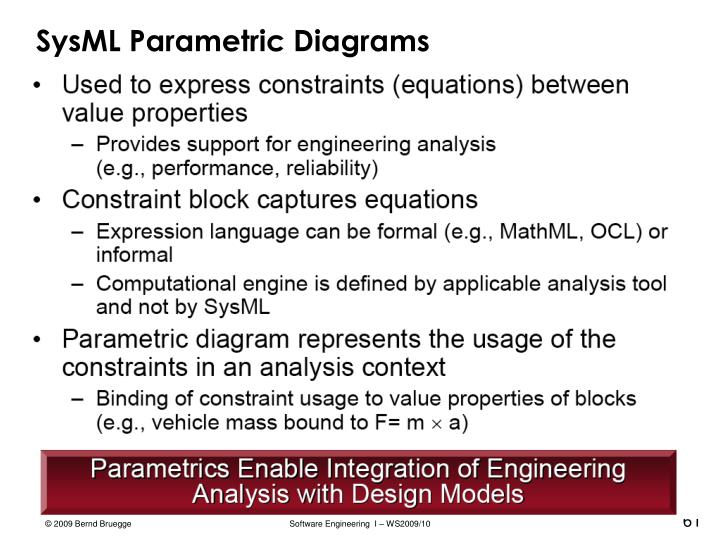 SysML Parametric Diagrams
