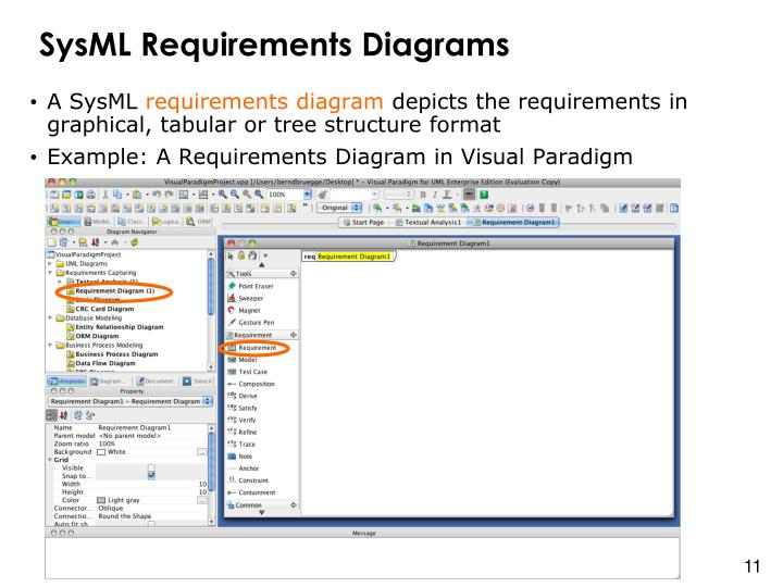 SysML Requirements Diagrams