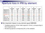 aperture loss in ir8 by element