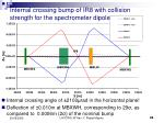 internal crossing bump of ir8 with collision strength for the spectrometer dipole
