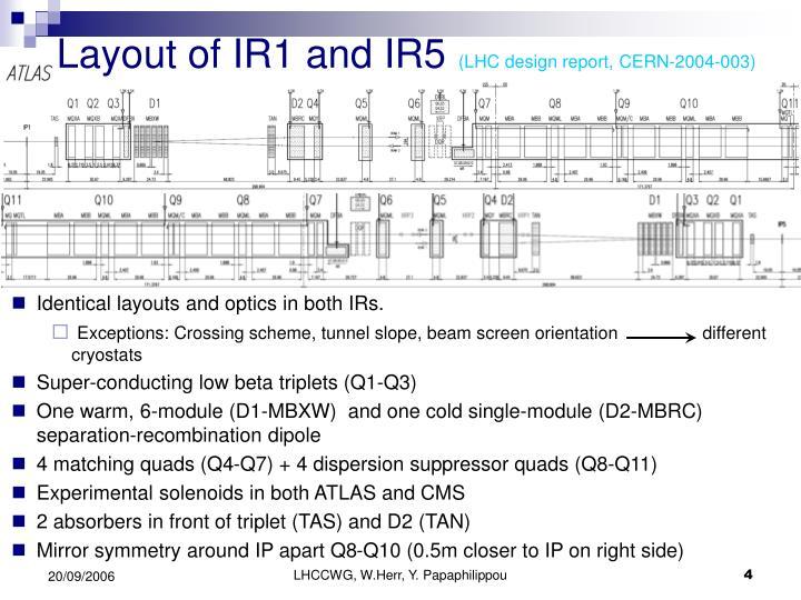 Layout of IR1 and IR5