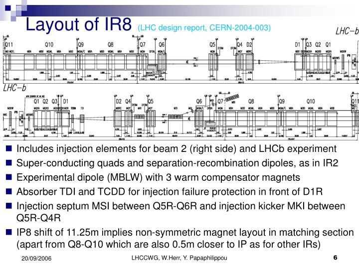 Layout of IR8