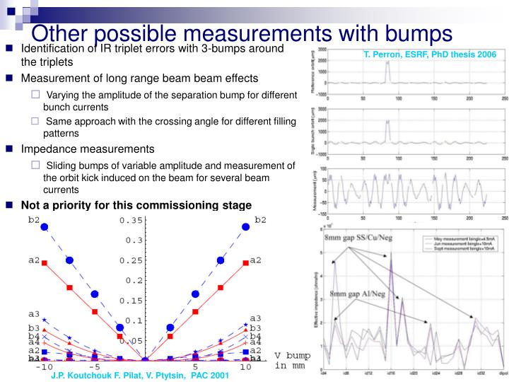Other possible measurements with bumps