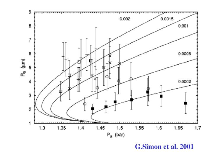 G.Simon et al. 2001