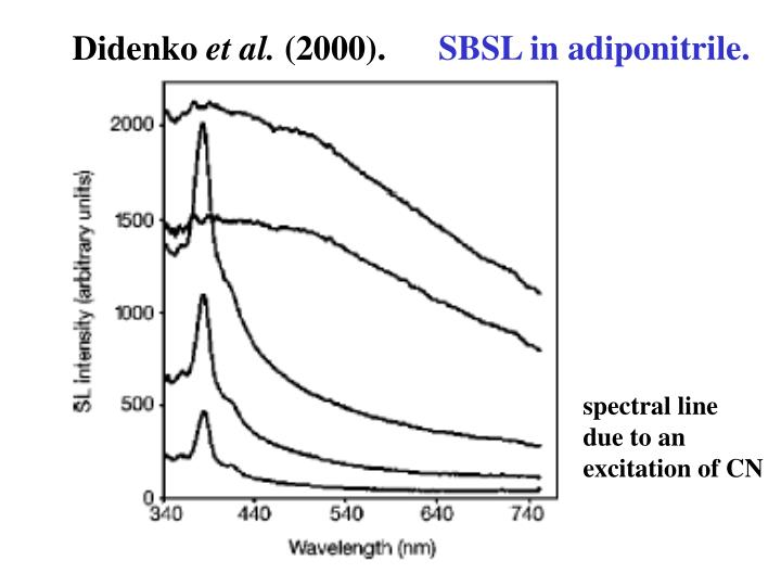SBSL in adiponitrile.