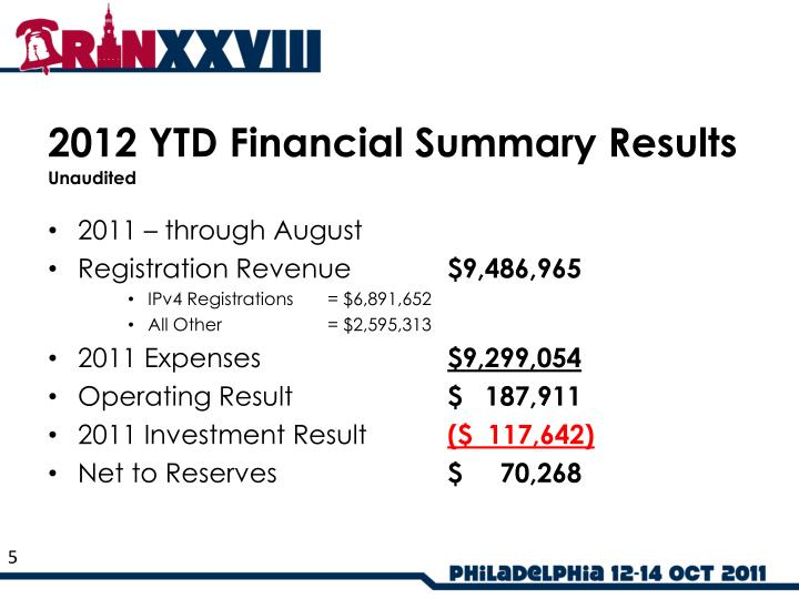 2012 YTD Financial Summary Results
