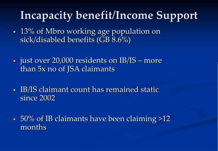 Incapacity benefit/Income Support