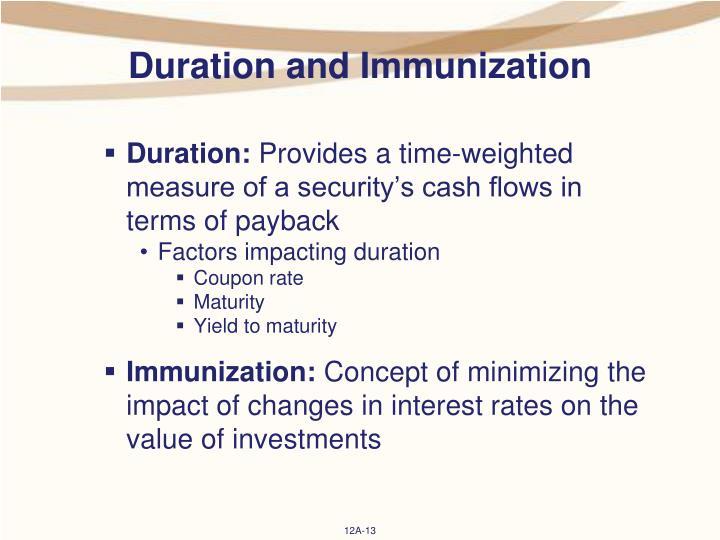 Duration and Immunization
