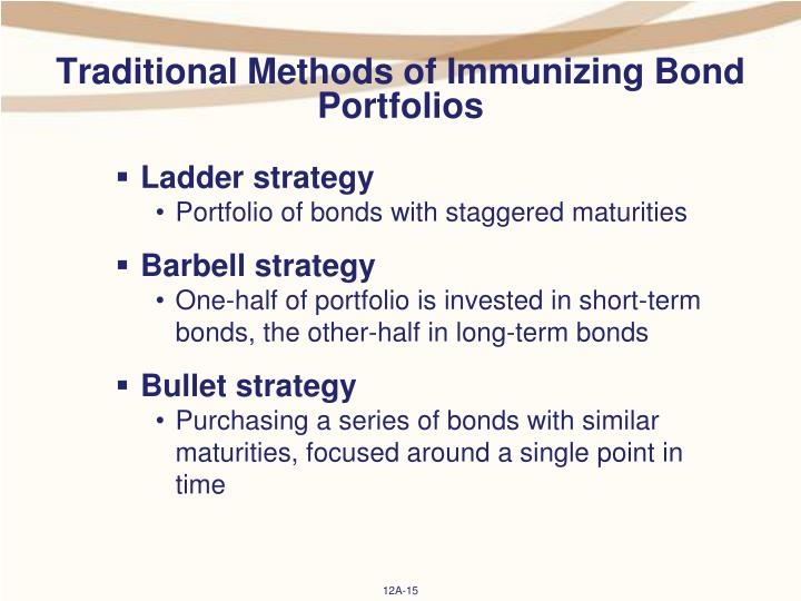 Traditional Methods of Immunizing Bond Portfolios