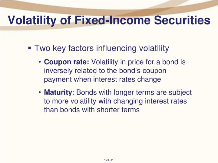 Volatility of Fixed-Income Securities