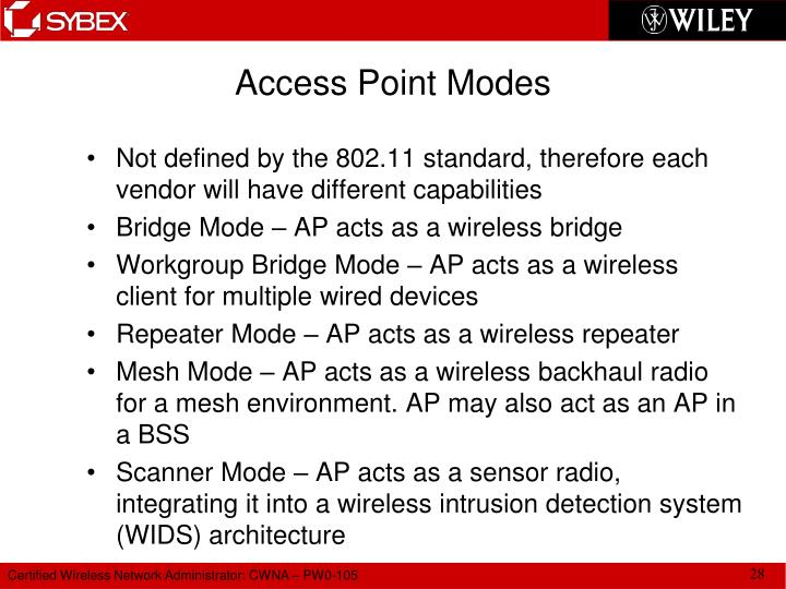 Access Point Modes