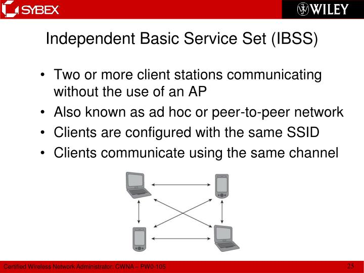 Independent Basic Service Set (IBSS)