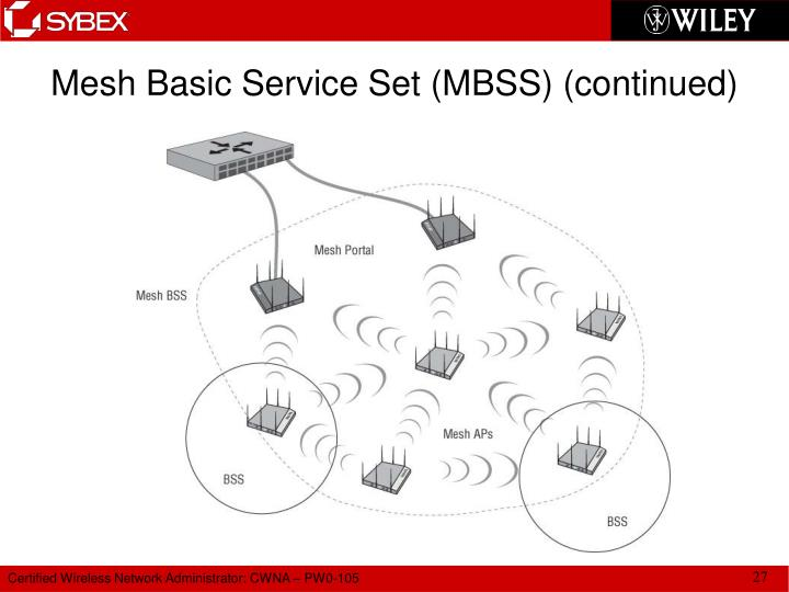 Mesh Basic Service Set (MBSS) (continued)