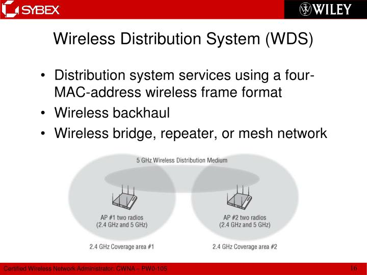 Wireless Distribution System (WDS)
