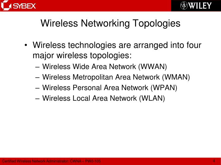 Wireless Networking Topologies