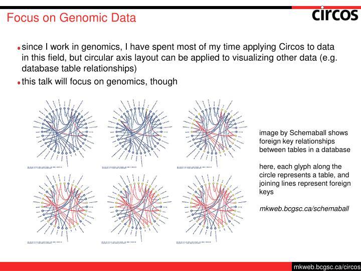 Focus on Genomic Data