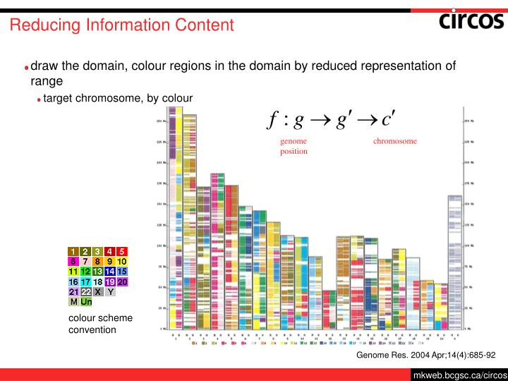 Reducing Information Content