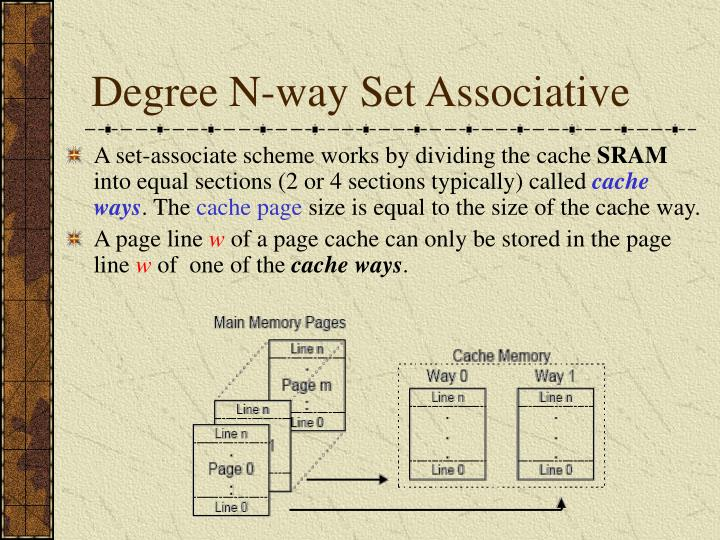Degree N-way Set Associative