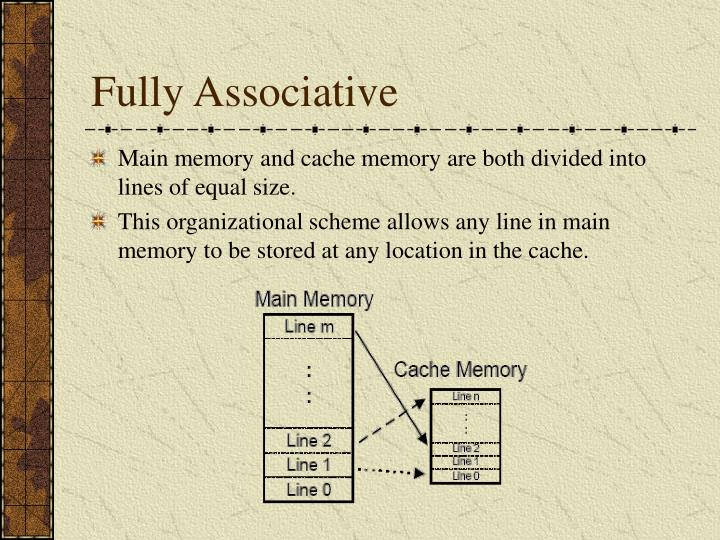 Fully Associative