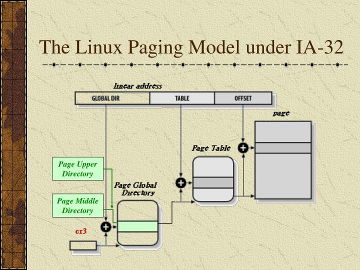 The Linux Paging Model under IA-32