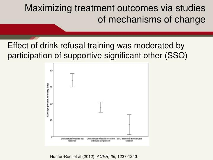 Effect of drink refusal training was moderated by participation of supportive significant other (SSO)