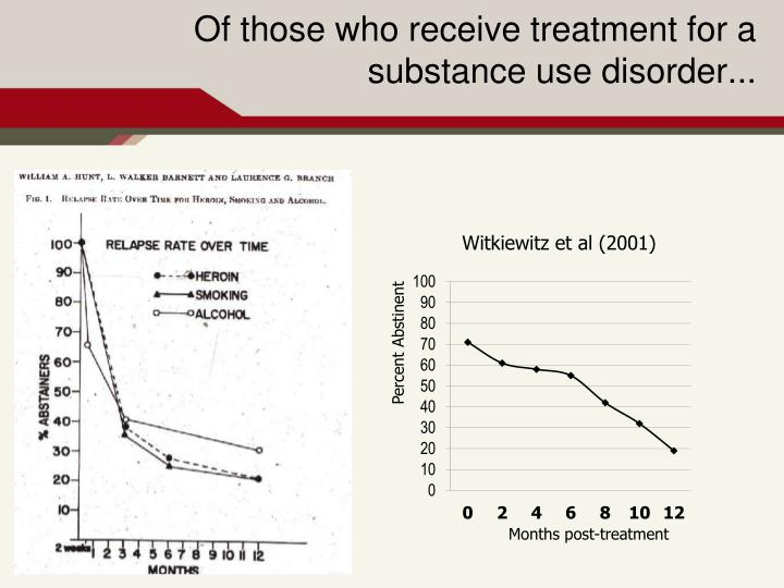 Of those who receive treatment for a substance use disorder...