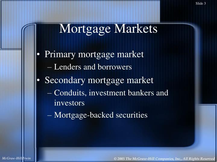 Mortgage Markets