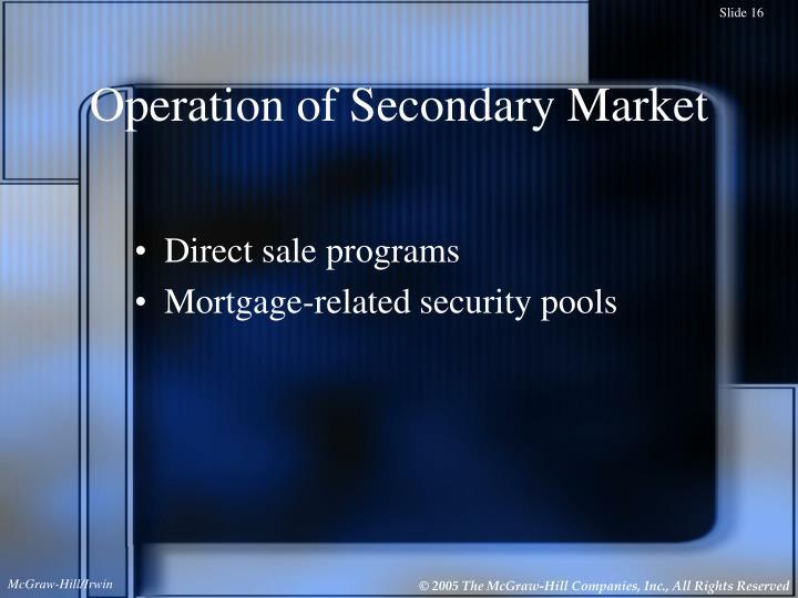 Operation of Secondary Market