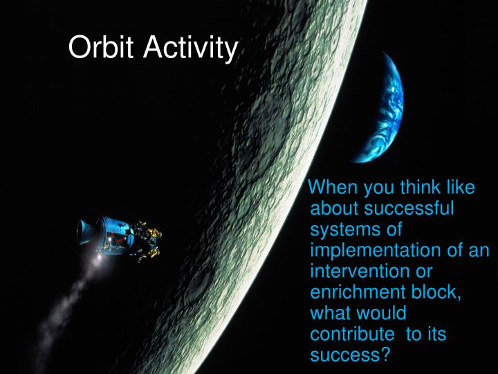 Orbit Activity